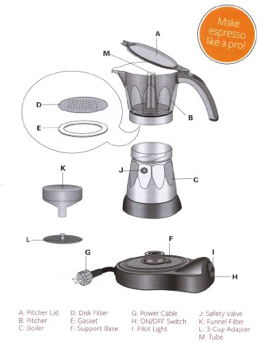 Electric Cuban Coffee Maker. Adjustable 3 to 6 cups.