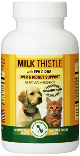 How much milk thistle for dogs