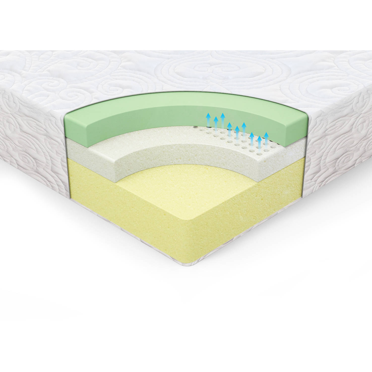Spa Sensations 12 Theratouch Memory Foam Mattress Multiple Sizes Ebay